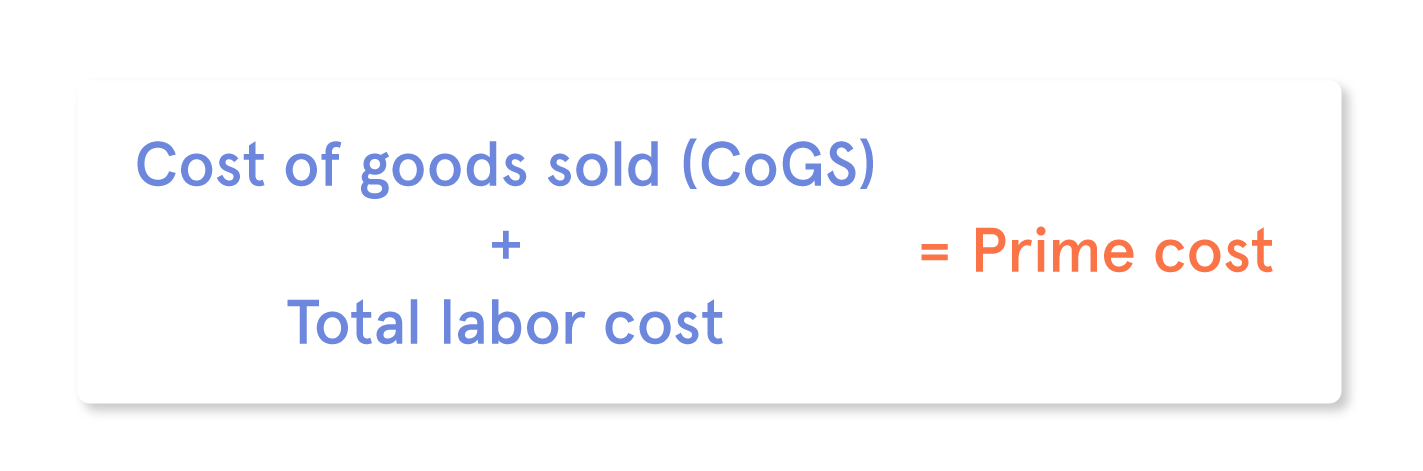Prime cost calculation illustration and diagram