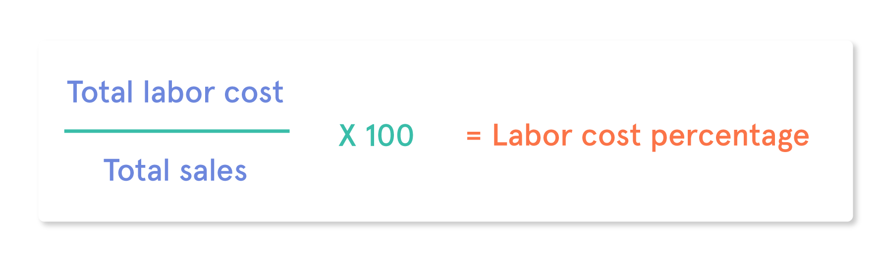 Labor cost percentage calculation formula and example