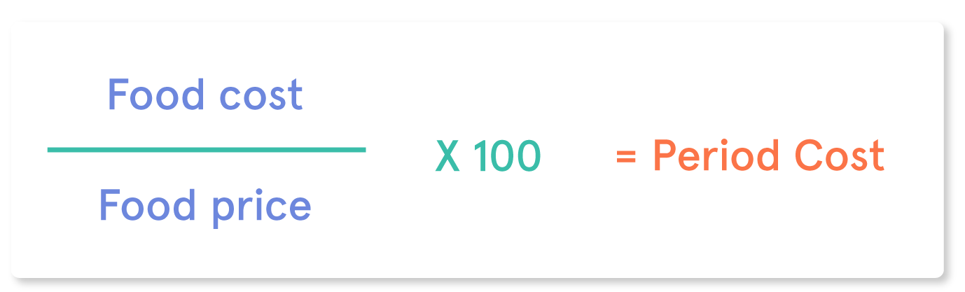 Calculating Period Cost for a Restaurant Example