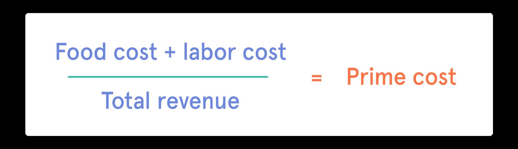 prime-cost