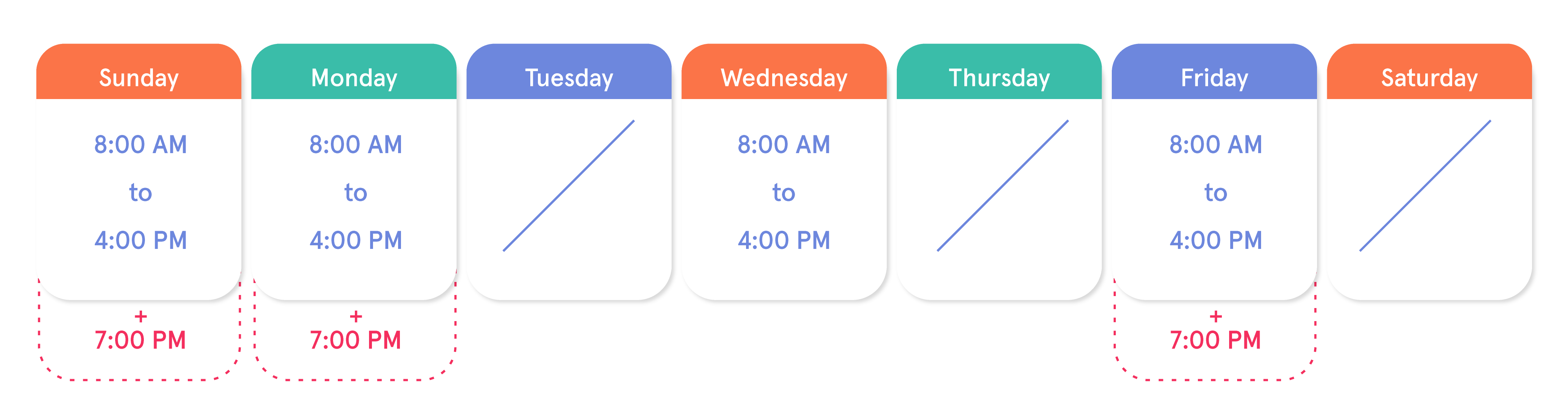 Shift Schedules The Ultimate How To Guide 7shifts