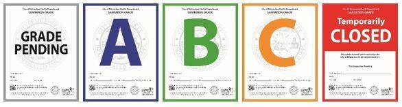 Grade report for restaurant inspection