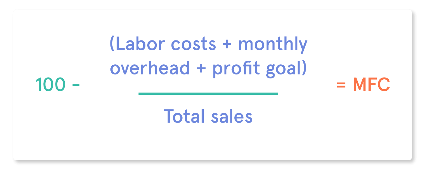 Labor costs monthly overhead MFC  1