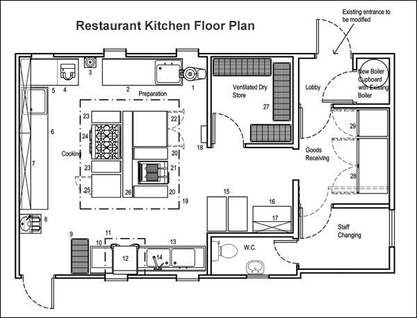 Restaurant Kitchen Floor Plan outline drawing