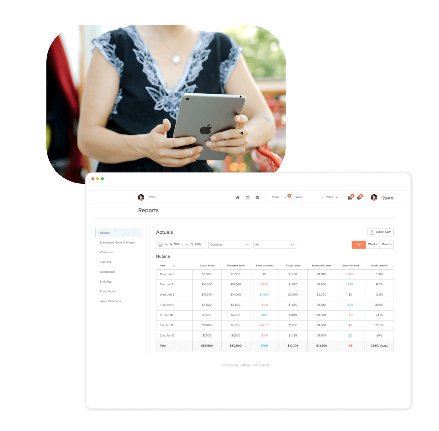 Overview of the 7shifts labor budget tool and app