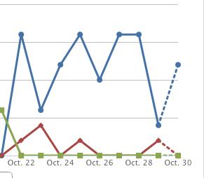 mp-graph